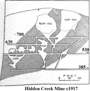 Was Mining glory hole